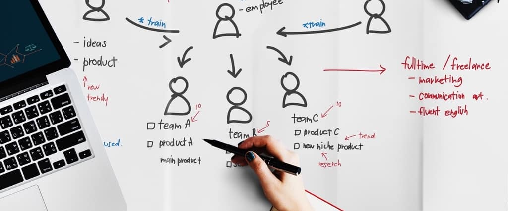 Cambio gradual de la mentalidad para fortalecer la cultura de empresa